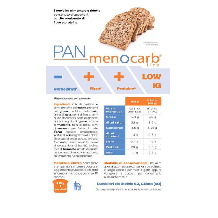 Pan menocarb